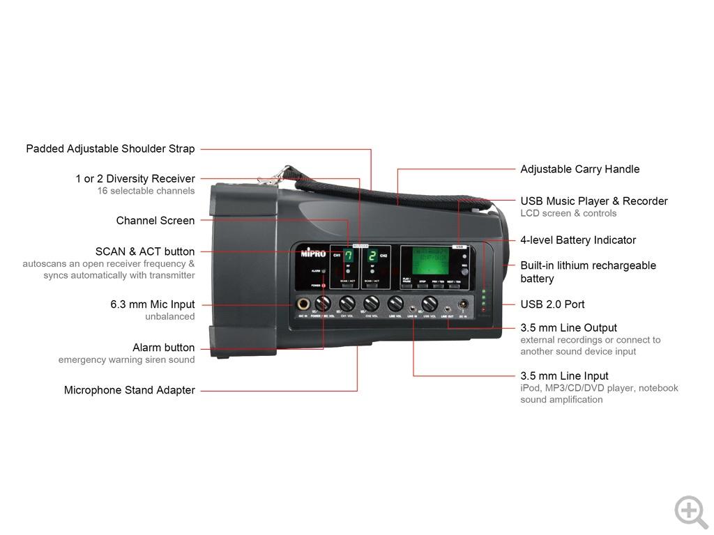 Mipro Ma100 Personal Portable Pa Pacific Av